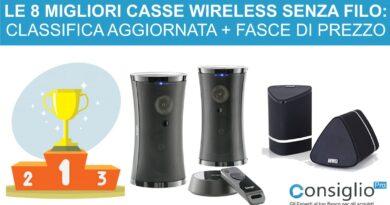 Le 8 Migliori Casse Wireless: La Classifica Aggiornata e Fasce di Prezzo